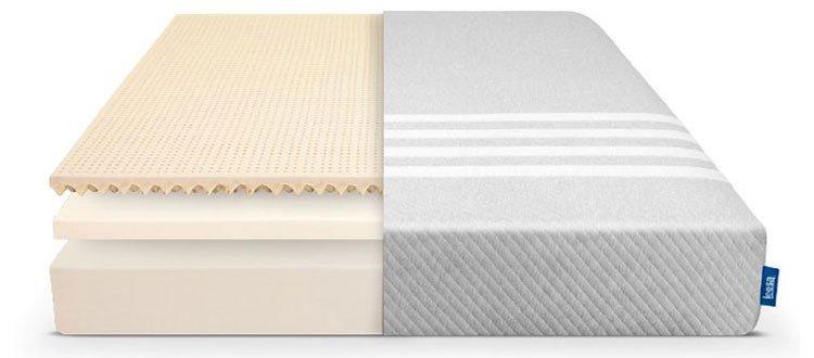Leesa Mattress Reviews - Inside The Leesa mattress layers